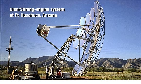 Dish Stirling engine of a solar dish system